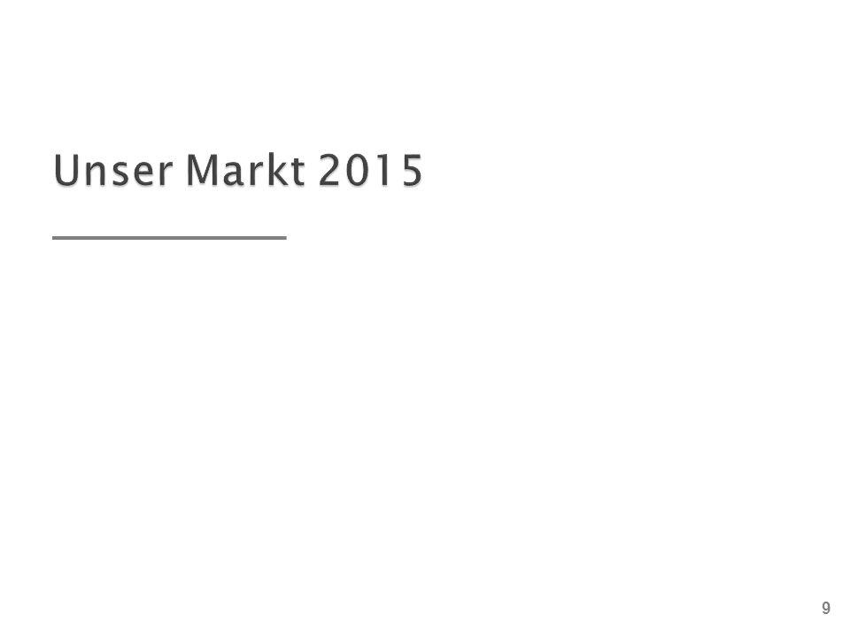 """150 MiFID II: Verschärfung der Regelungen  EG (74) """"…Wertpapierfirmen, die unabhängige Anlageberatung und Portfolioverwaltung anbieten, haben alle durch Dritte (Emittent; Produktanbieter) gezahlte oder gewährte Gebühren, Provisionen oder andere monetäre und nicht-monetäre Vorteile in vollem Umfang an den Kunden sobald wie möglich nach Erhalt dieser Zahlungen zu erstatten…  Motiv: Erhöhter Anlegerschutz/verbesserte Kundenaufklärung"""