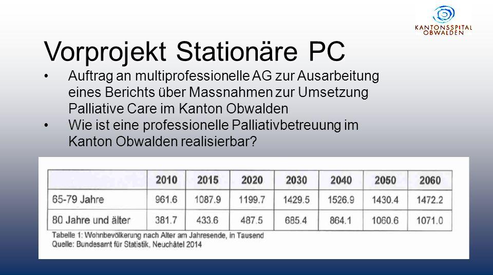 Vorprojekt Stationäre PC Auftrag an multiprofessionelle AG zur Ausarbeitung eines Berichts über Massnahmen zur Umsetzung Palliative Care im Kanton Obwalden Wie ist eine professionelle Palliativbetreuung im Kanton Obwalden realisierbar
