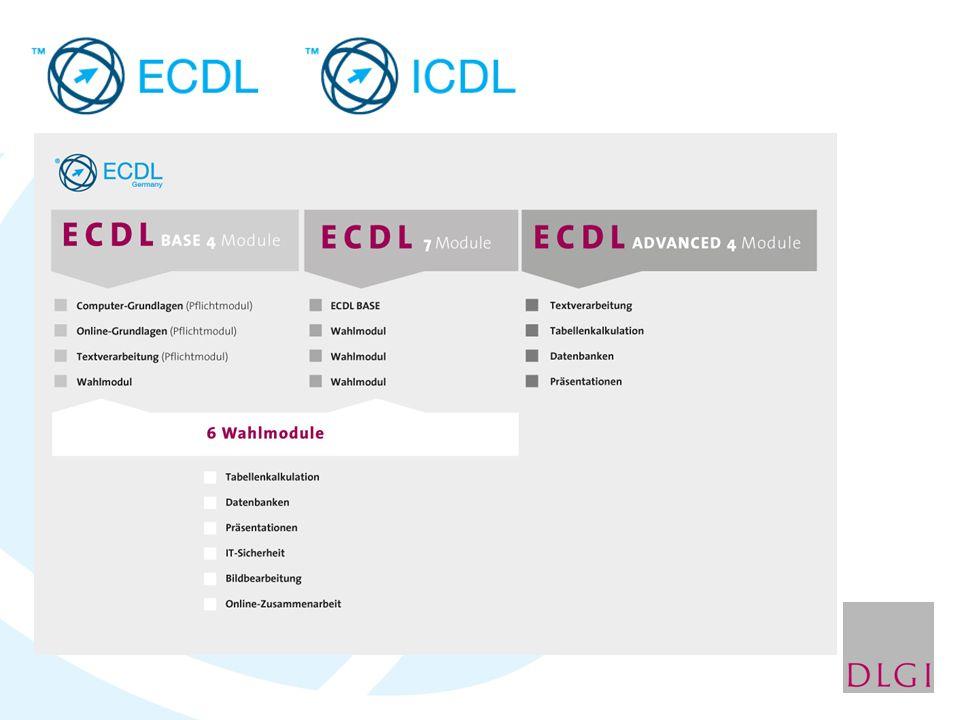 ECDL BASE Pflichtmodule Modul 1: Computer-Grundlagen Modul 2: Online-Grundlagen Modul 3: Textverarbeitung ein Wahlmodul aus Modul 4: Tabellenkalkulation Modul 5: Datenbanken Modul 6: Präsentationen Modul 7: IT-Sicherheit Modul 8: Bildbearbeitung Modul 9: Online-Zusammenarbeit