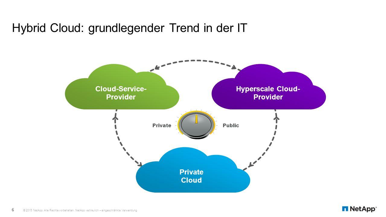 Hybrid Cloud: grundlegender Trend in der IT © 2015 NetApp. Alle Rechte vorbehalten. NetApp vertraulich – eingeschränkte Verwendung 6 PrivatePublic Hyp