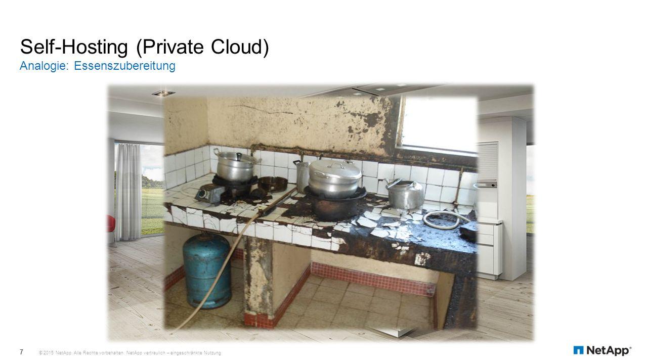 Analogie: Essenszubereitung Self-Hosting (Private Cloud) © 2015 NetApp. Alle Rechte vorbehalten. NetApp vertraulich – eingeschränkte Nutzung 7