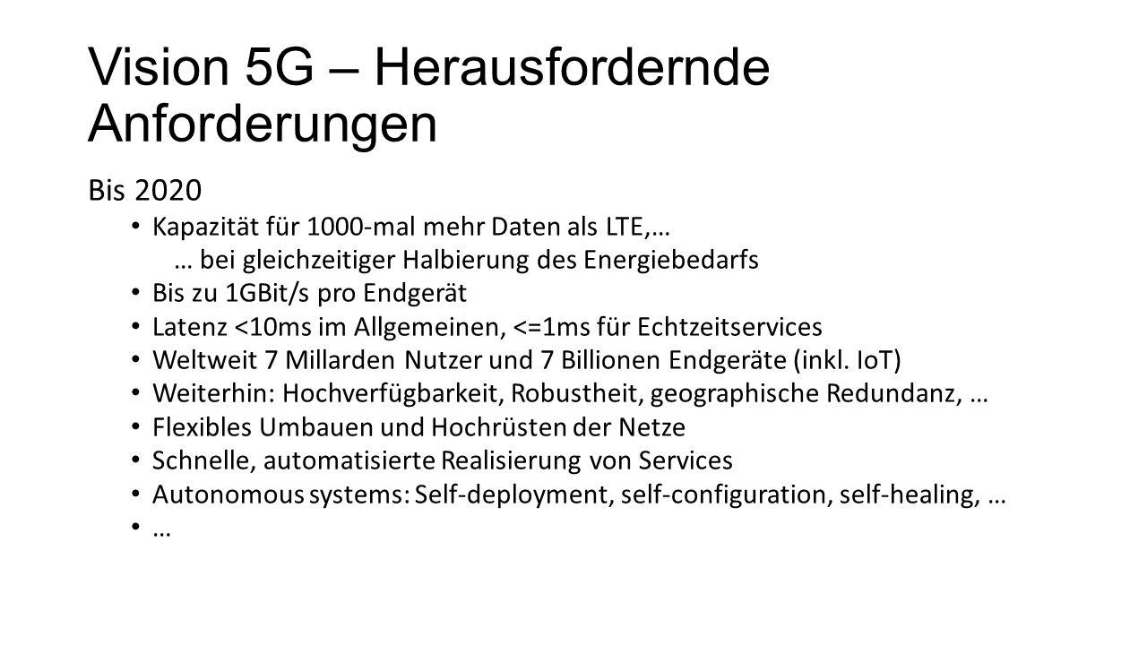 Vision 5G – Herausfordernde Anforderungen Bis 2020 Kapazität für 1000-mal mehr Daten als LTE,… … bei gleichzeitiger Halbierung des Energiebedarfs Bis zu 1GBit/s pro Endgerät Latenz <10ms im Allgemeinen, <=1ms für Echtzeitservices Weltweit 7 Millarden Nutzer und 7 Billionen Endgeräte (inkl.