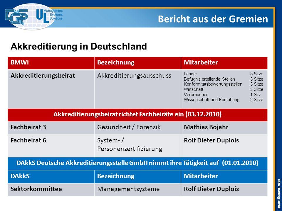 DQS Holding GmbH Bericht aus der Gremien BMWiBezeichnungMitarbeiter AkkreditierungsbeiratAkkreditierungsausschuss Länder 3 Sitze Befugnis erteilende S