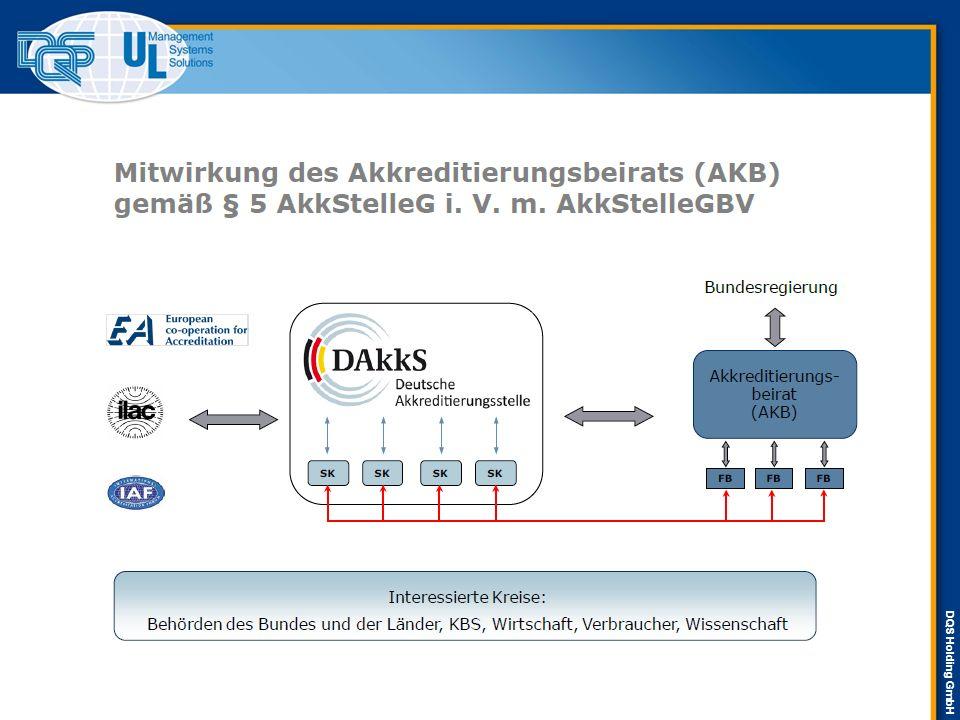 DQS Holding GmbH