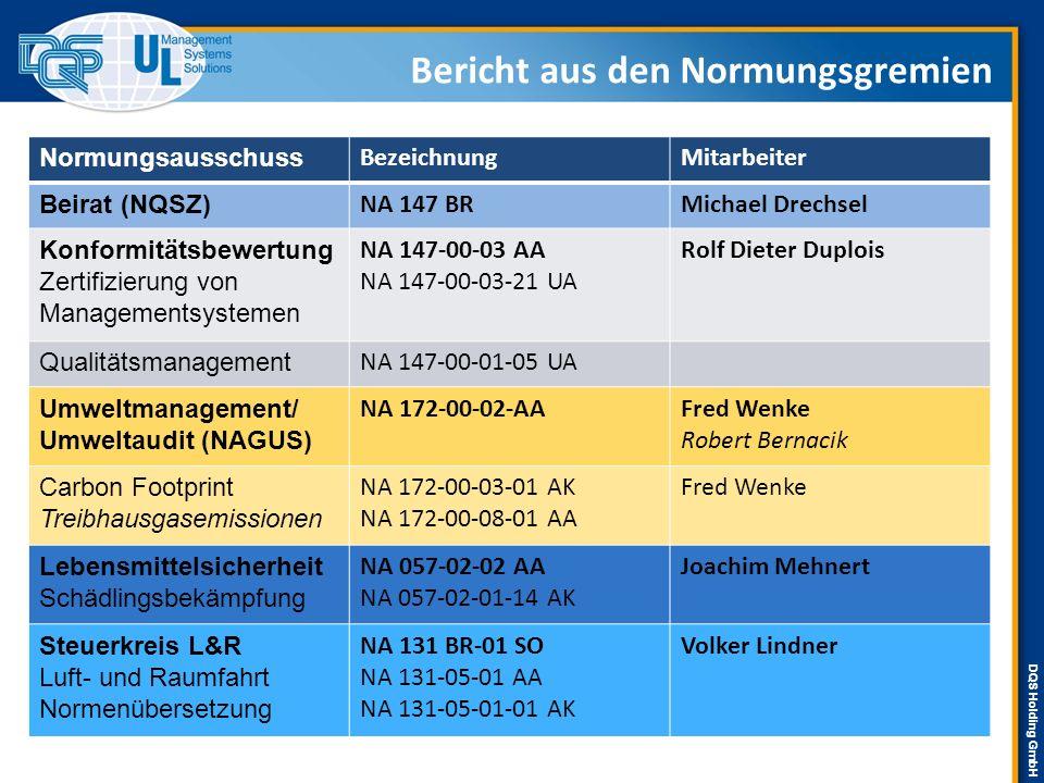 Normungsausschuss BezeichnungMitarbeiter Beirat (NQSZ) NA 147 BRMichael Drechsel Konformitätsbewertung Zertifizierung von Managementsystemen NA 147-00
