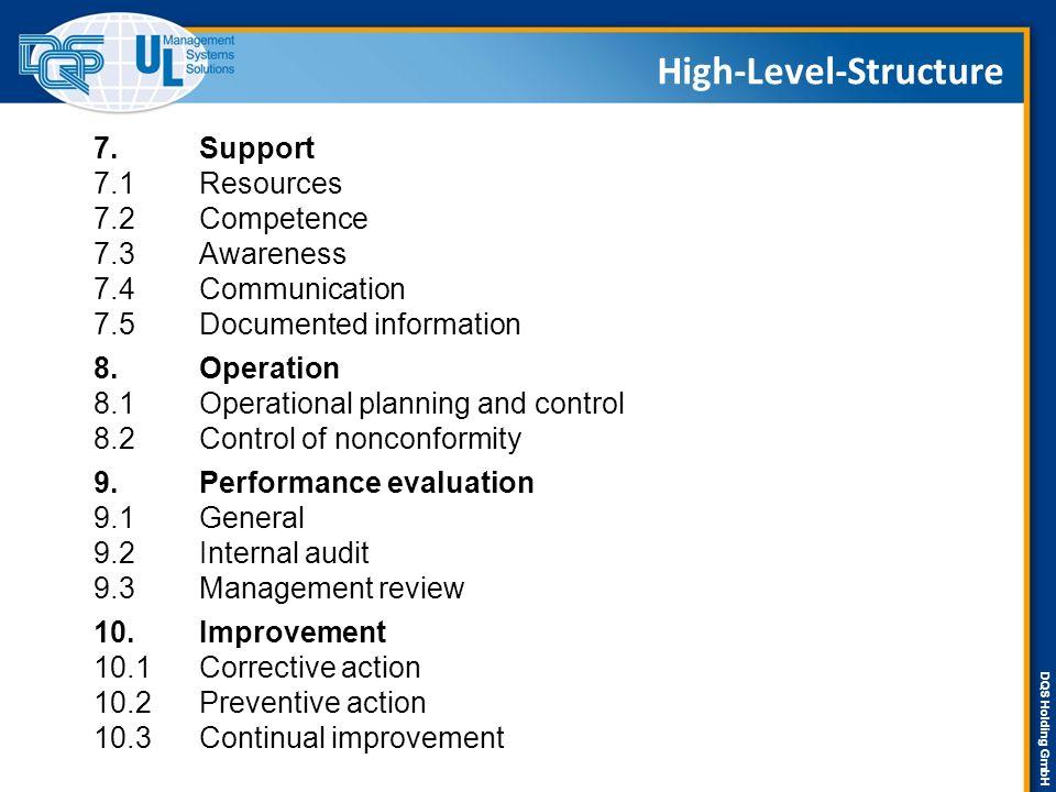 DQS Holding GmbH Umwelt & Energiemanagement  ISO 14001 Study Group hat die Arbeiten zu sog.