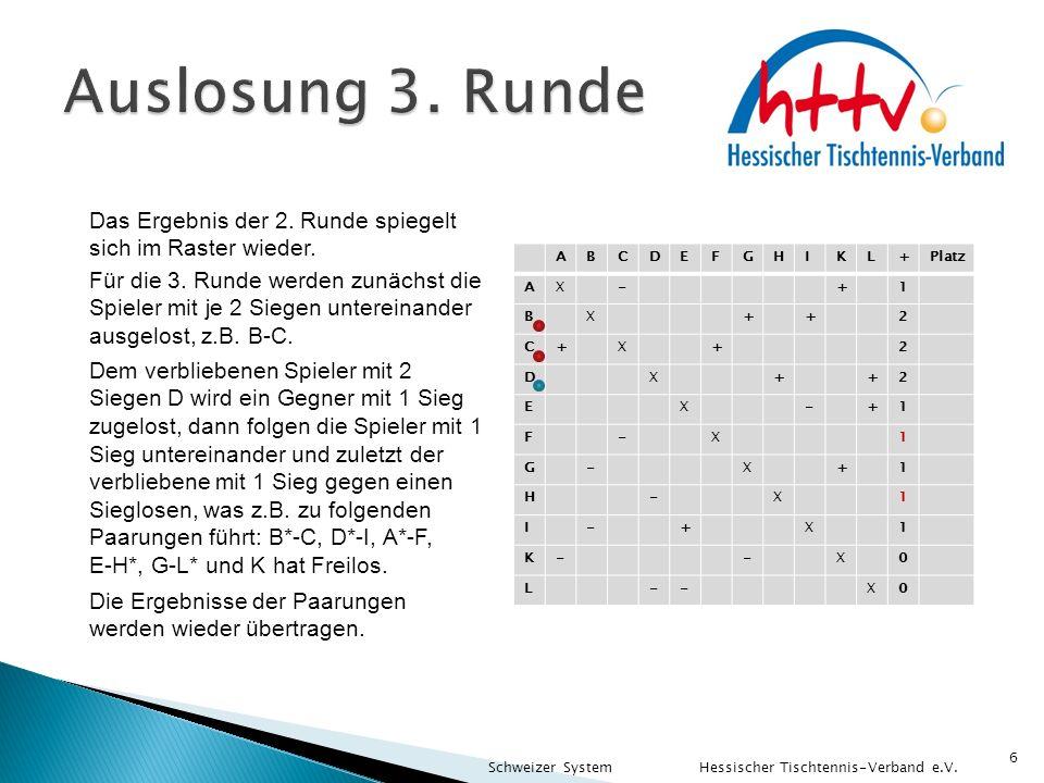 6 Schweizer System Hessischer Tischtennis-Verband e.V. Das Ergebnis der 2. Runde spiegelt sich im Raster wieder. Für die 3. Runde werden zunächst die