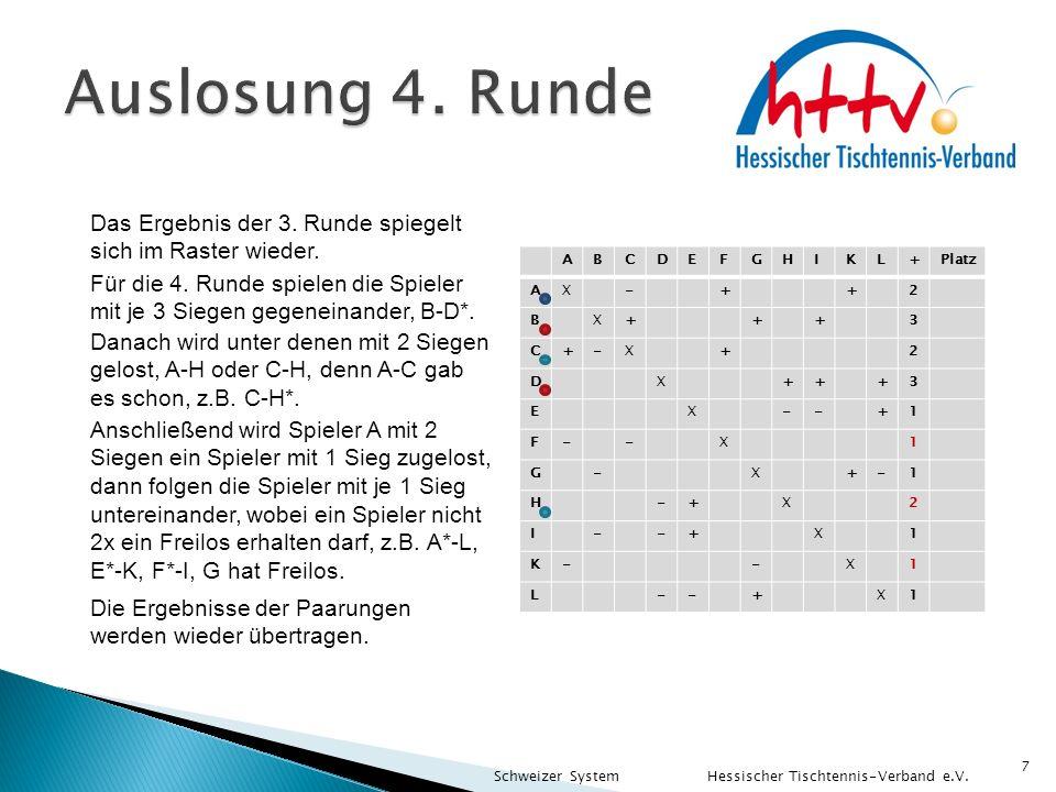 7 Das Ergebnis der 3. Runde spiegelt sich im Raster wieder. Für die 4. Runde spielen die Spieler mit je 3 Siegen gegeneinander, B-D*. Danach wird unte