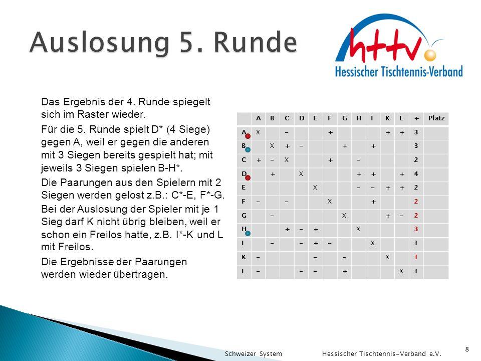 8 Das Ergebnis der 4. Runde spiegelt sich im Raster wieder. Für die 5. Runde spielt D* (4 Siege) gegen A, weil er gegen die anderen mit 3 Siegen berei