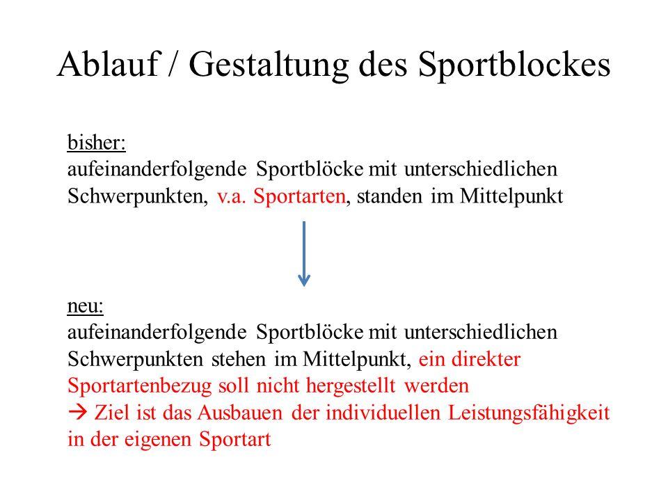 Ablauf / Gestaltung des Sportblockes bisher: aufeinanderfolgende Sportblöcke mit unterschiedlichen Schwerpunkten, v.a.