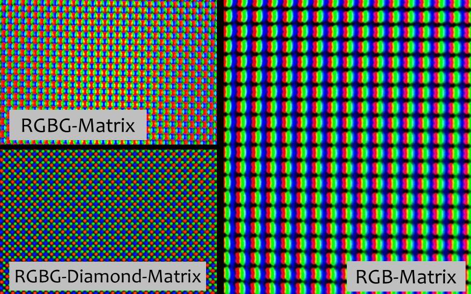 Passive Displays - LCDs
