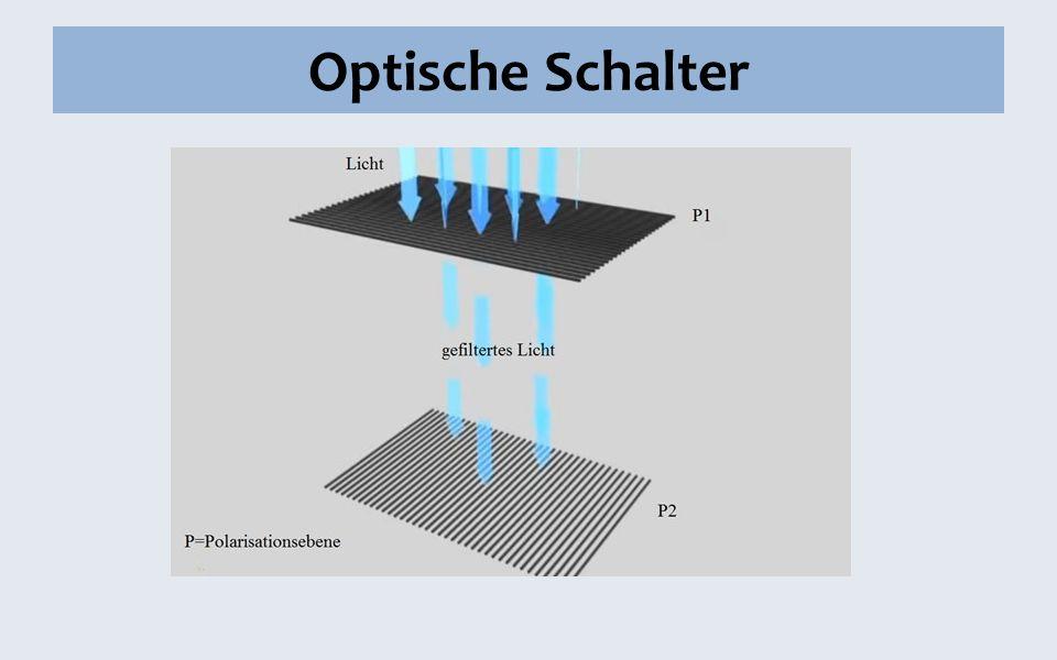 Optische Schalter