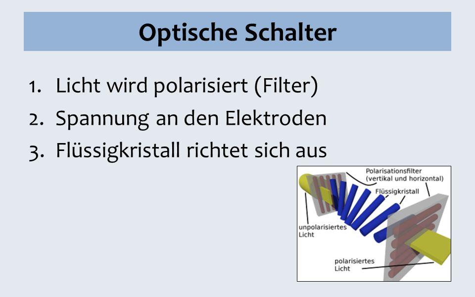 1.Licht wird polarisiert (Filter) 2.Spannung an den Elektroden 3.Flüssigkristall richtet sich aus