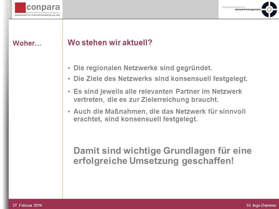 27.Februar 2014Dr. Ingo Dammer Wohin… Das Projekt soll gemeinsam erfolgreich umgesetzt werden.