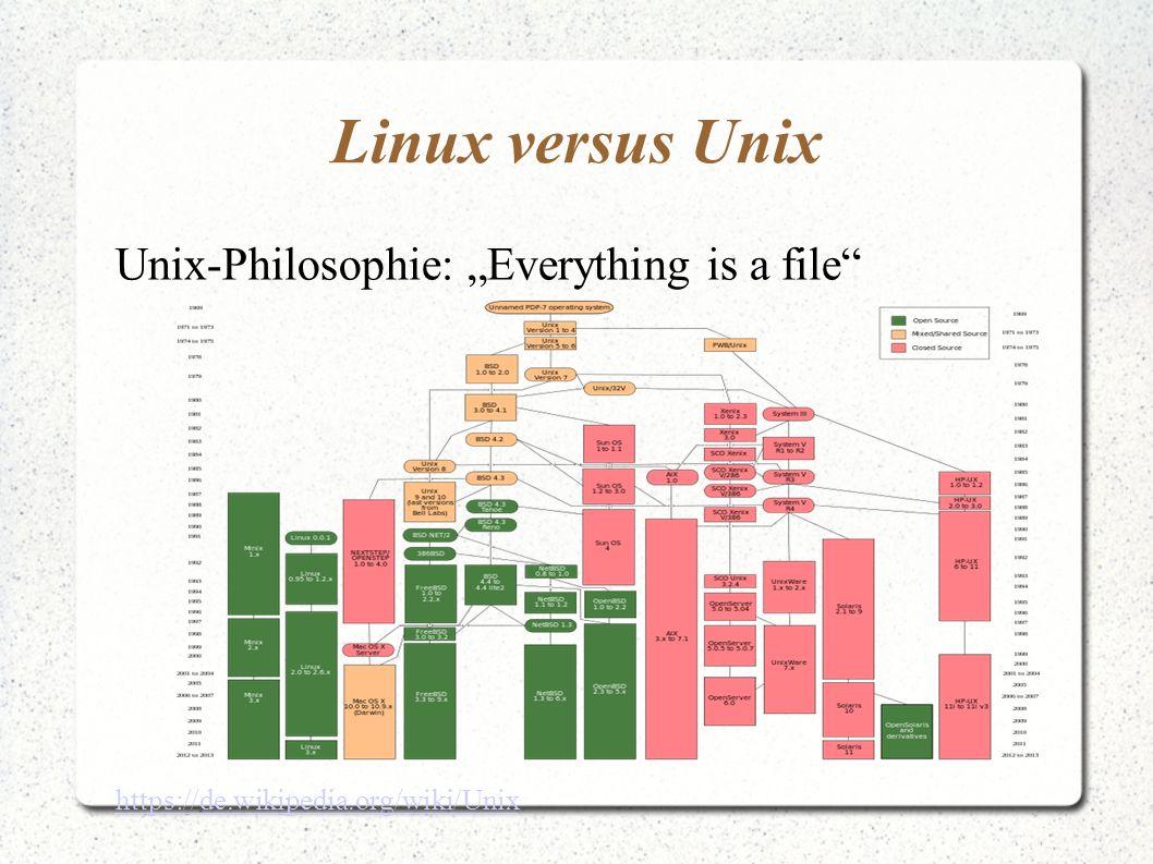 "Linux versus Unix Unix-Philosophie: ""Everything is a file https://de.wikipedia.org/wiki/Unix"