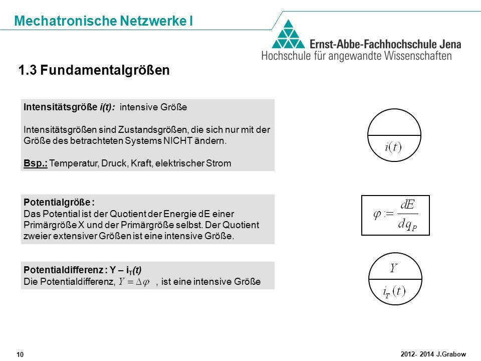 Mechatronische Netzwerke I 10 2012- 2014 J.Grabow Intensitätsgröße i(t):intensive Größe Intensitätsgrößen sind Zustandsgrößen, die sich nur mit der Gr