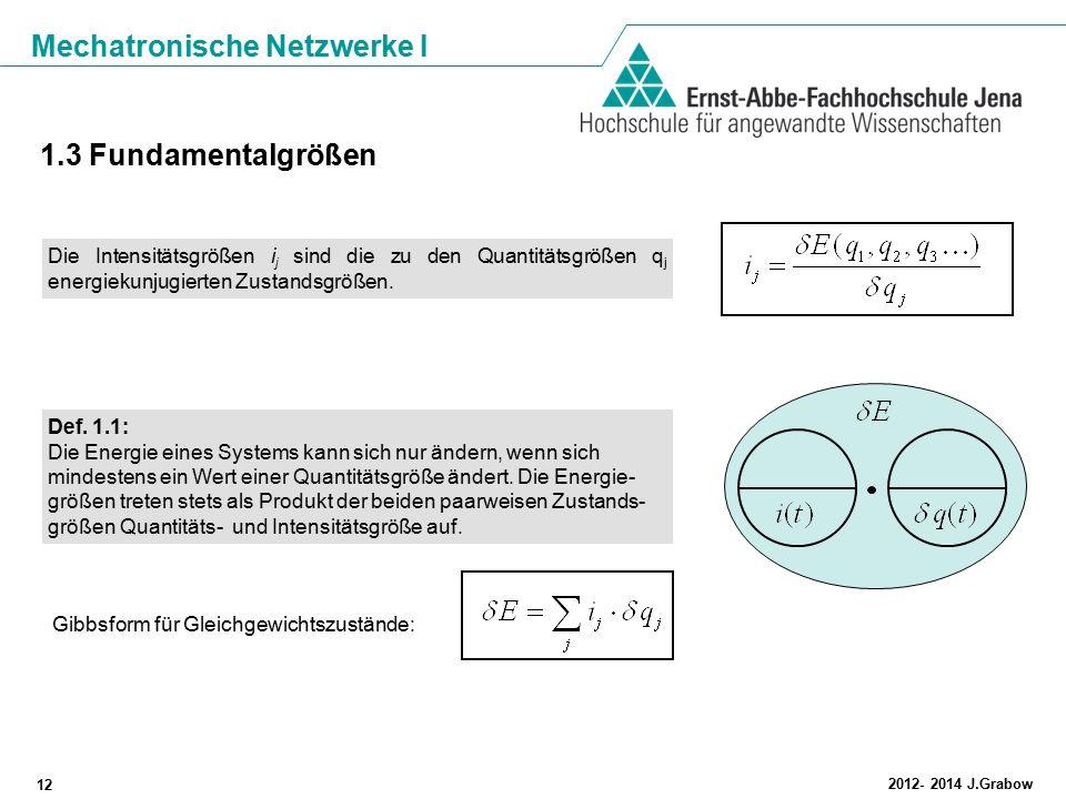 Mechatronische Netzwerke I 12 2012- 2014 J.Grabow 1.3 Fundamentalgrößen Gibbsform für Gleichgewichtszustände: Def. 1.1: Die Energie eines Systems kann
