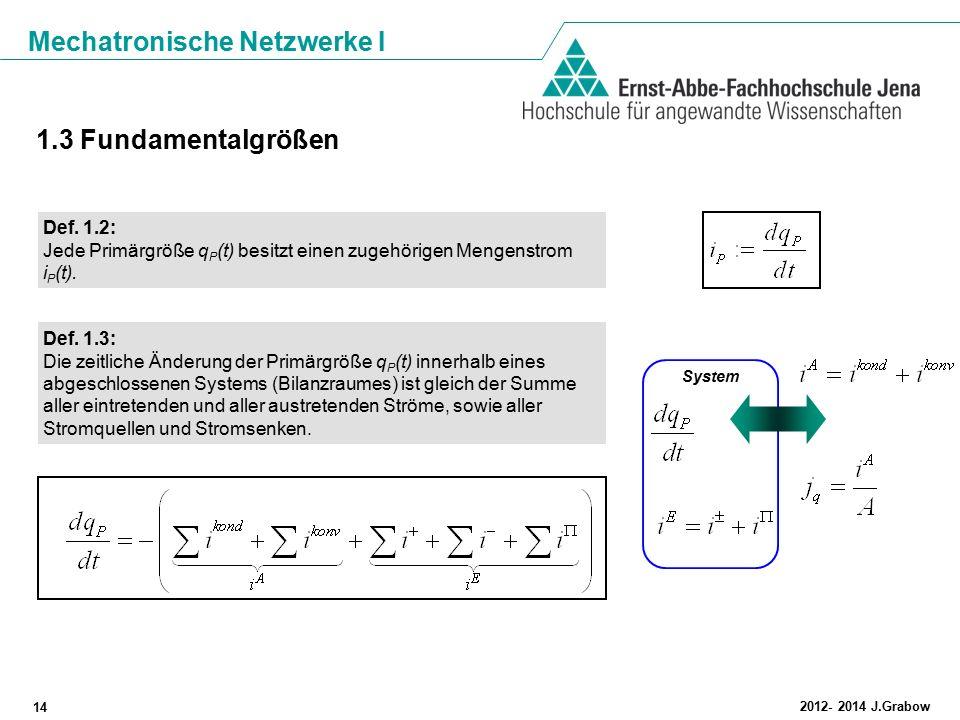 Mechatronische Netzwerke I 14 2012- 2014 J.Grabow 1.3 Fundamentalgrößen Def. 1.2: Jede Primärgröße q P (t) besitzt einen zugehörigen Mengenstrom i P (