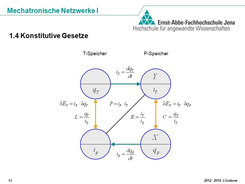 Mechatronische Netzwerke I 17 2012- 2014 J.Grabow 1.4 Konstitutive Gesetze T-Speicher P-Speicher
