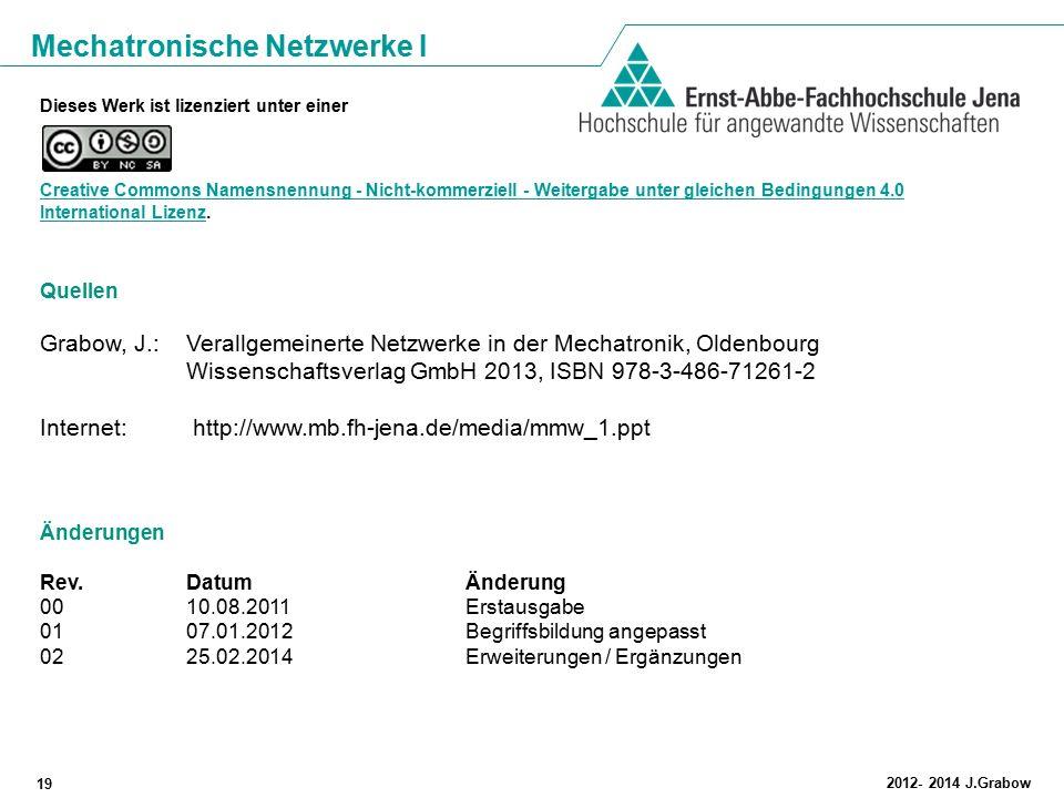 Mechatronische Netzwerke I 19 2012- 2014 J.Grabow Quellen Grabow, J.:Verallgemeinerte Netzwerke in der Mechatronik, Oldenbourg Wissenschaftsverlag Gmb