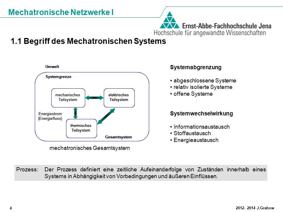 Mechatronische Netzwerke I 4 2012- 2014 J.Grabow 1.1 Begriff des Mechatronischen Systems mechatronisches Gesamtsystem Systemabgrenzung abgeschlossene