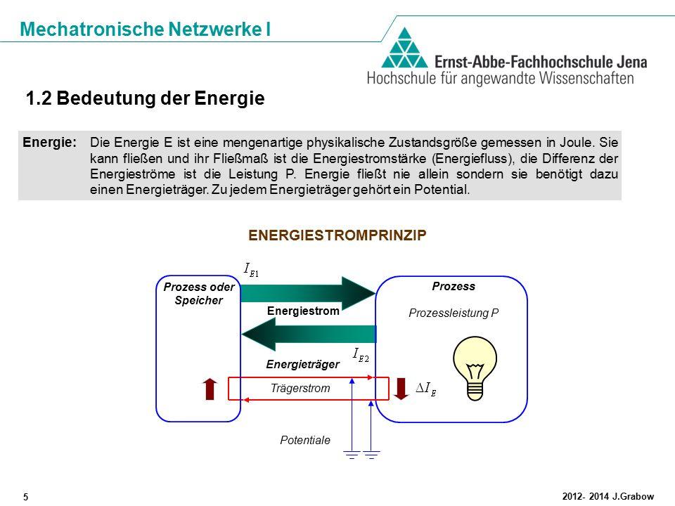 Mechatronische Netzwerke I 5 2012- 2014 J.Grabow 1.2 Bedeutung der Energie Energie:Die Energie E ist eine mengenartige physikalische Zustandsgröße gem