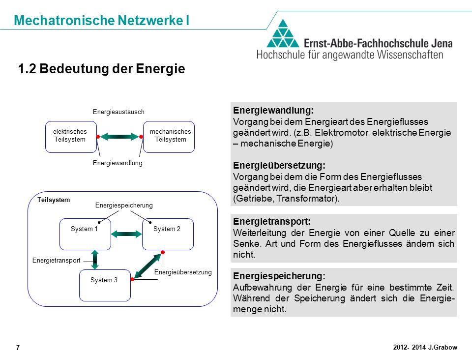 Mechatronische Netzwerke I 7 2012- 2014 J.Grabow 1.2 Bedeutung der Energie elektrisches Teilsystem mechanisches Teilsystem Energieaustausch Energiewan