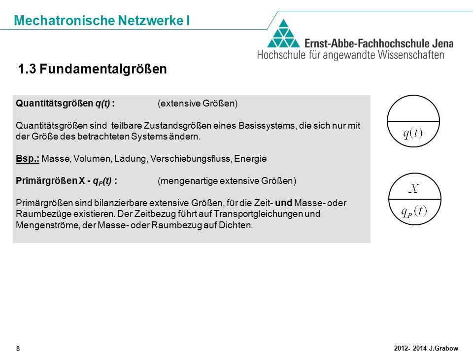 Mechatronische Netzwerke I 8 2012- 2014 J.Grabow 1.3 Fundamentalgrößen Quantitätsgrößen q(t) : (extensive Größen) Quantitätsgrößen sind teilbare Zusta