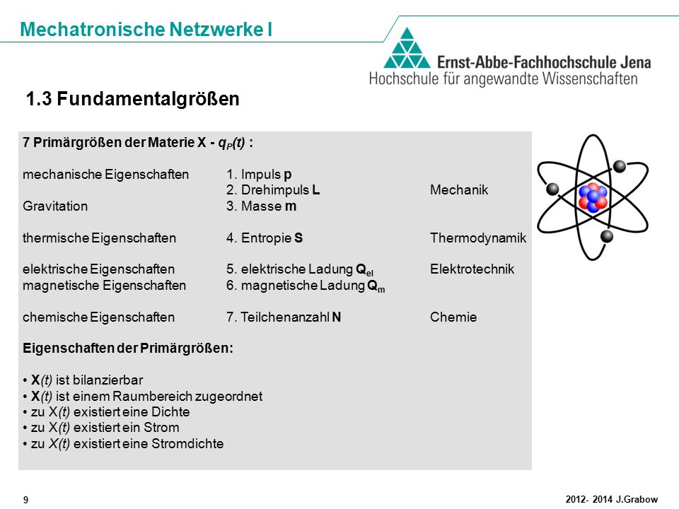 Mechatronische Netzwerke I 9 2012- 2014 J.Grabow 1.3 Fundamentalgrößen 7 Primärgrößen der Materie X - q P (t) : mechanische Eigenschaften1. Impuls p 2