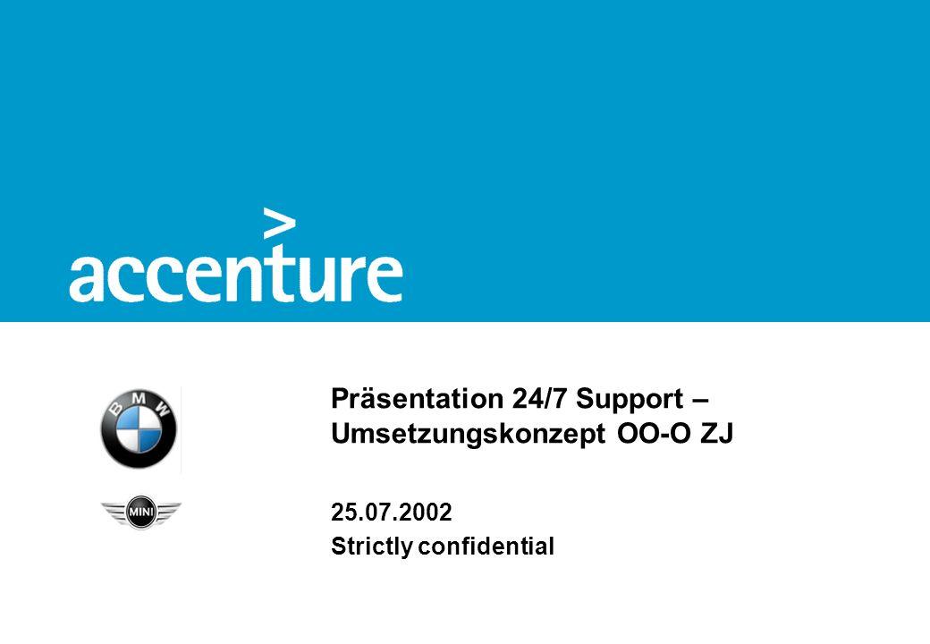 Präsentation 24/7 Support – Umsetzungskonzept OO-O ZJ 25.07.2002 Strictly confidential