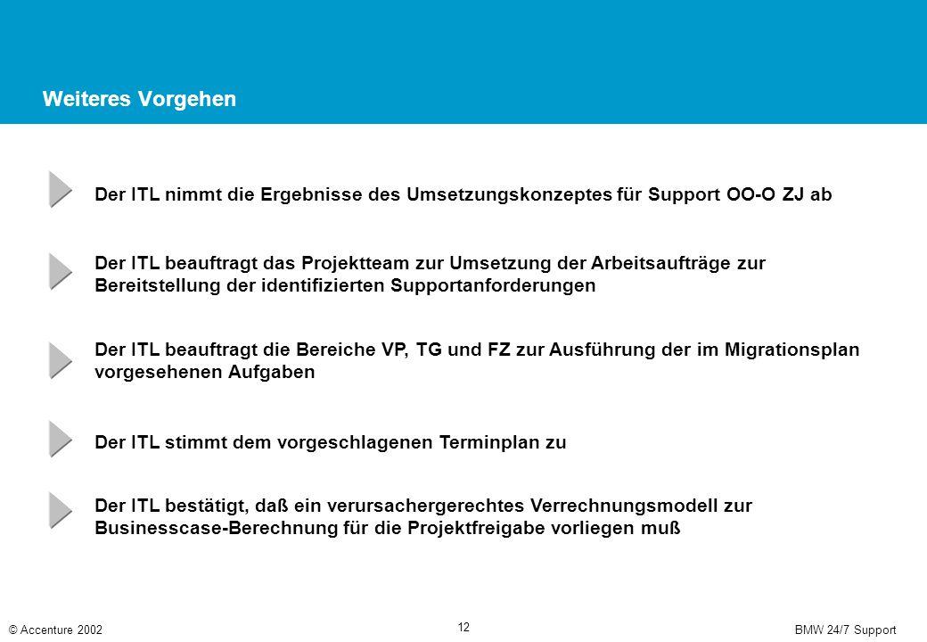 BMW 24/7 Support© Accenture 2002 12 Weiteres Vorgehen Der ITL nimmt die Ergebnisse des Umsetzungskonzeptes für Support OO-O ZJ ab Der ITL beauftragt d
