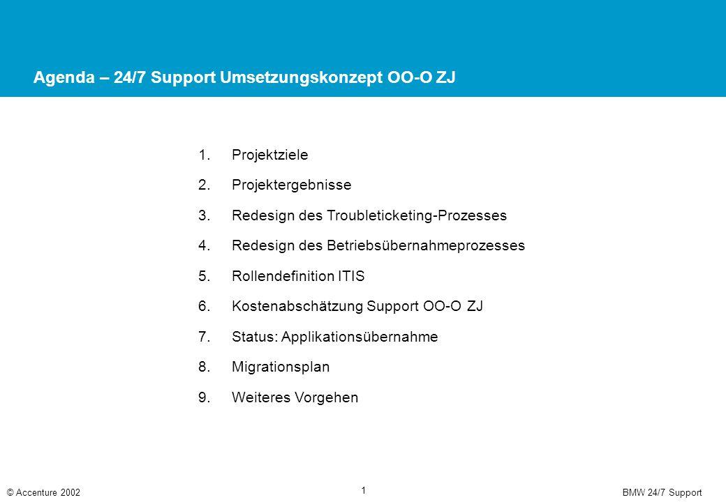 BMW 24/7 Support© Accenture 2002 1 Agenda – 24/7 Support Umsetzungskonzept OO-O ZJ 1.Projektziele 2.Projektergebnisse 3.Redesign des Troubleticketing-Prozesses 4.Redesign des Betriebsübernahmeprozesses 5.Rollendefinition ITIS 6.Kostenabschätzung Support OO-O ZJ 7.Status: Applikationsübernahme 8.Migrationsplan 9.Weiteres Vorgehen