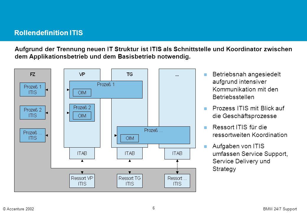 BMW 24/7 Support© Accenture 2002 6 Rollendefinition ITIS Aufgrund der Trennung neuen IT Struktur ist ITIS als Schnittstelle und Koordinator zwischen d