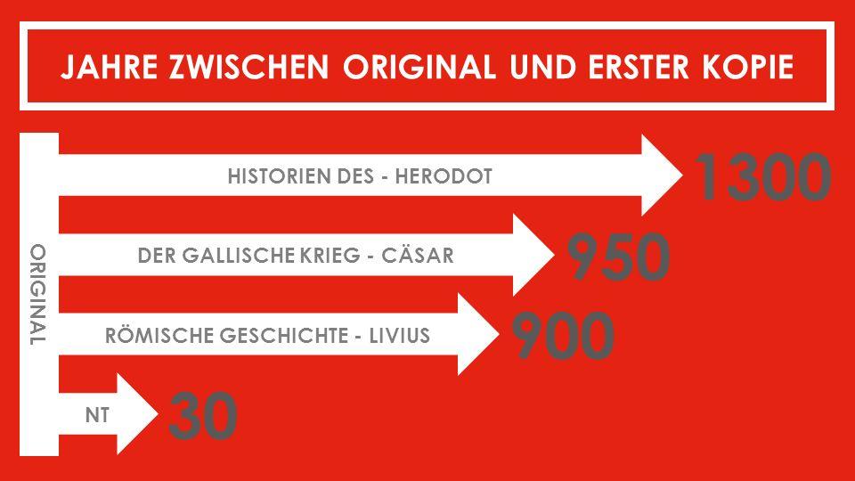 ORIGINAL HISTORIEN DES - HERODOT DER GALLISCHE KRIEG - CÄSAR RÖMISCHE GESCHICHTE - LIVIUS JAHRE ZWISCHEN ORIGINAL UND ERSTER KOPIE 1300 950 900 NT 30