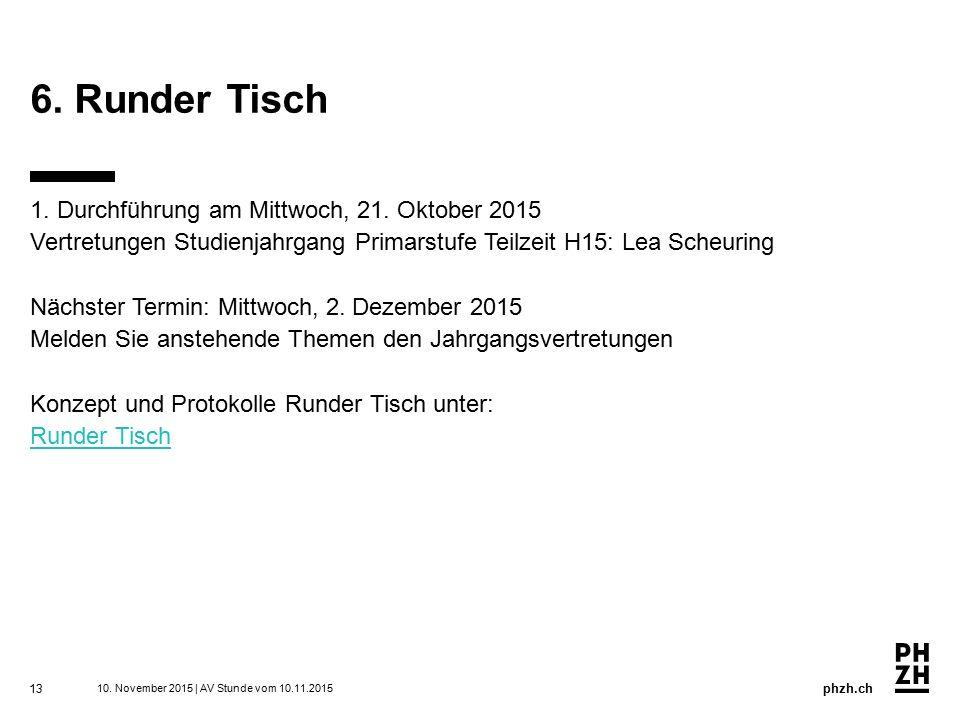 phzh.ch 6.Runder Tisch 1. Durchführung am Mittwoch, 21.