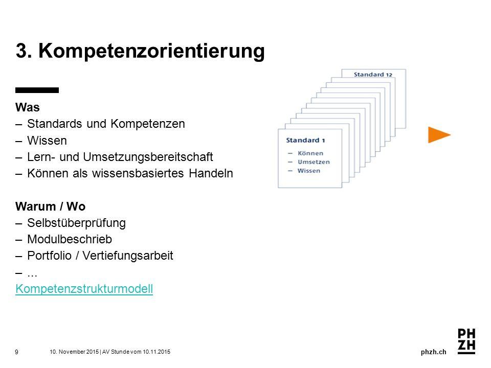 phzh.ch Standard 3: Motivation und Interesse Die Lehrperson verfügt über Wissen über Motivation und Interesse.