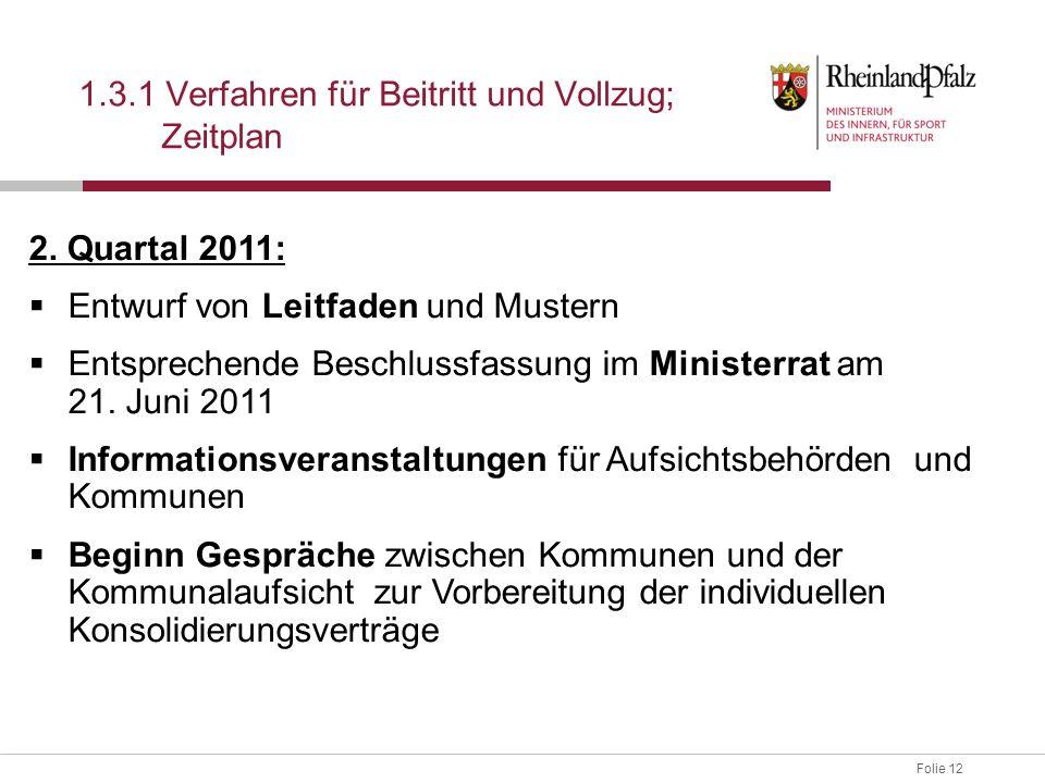 Folie 12 2. Quartal 2011:  Entwurf von Leitfaden und Mustern  Entsprechende Beschlussfassung im Ministerrat am 21. Juni 2011  Informationsveranstal