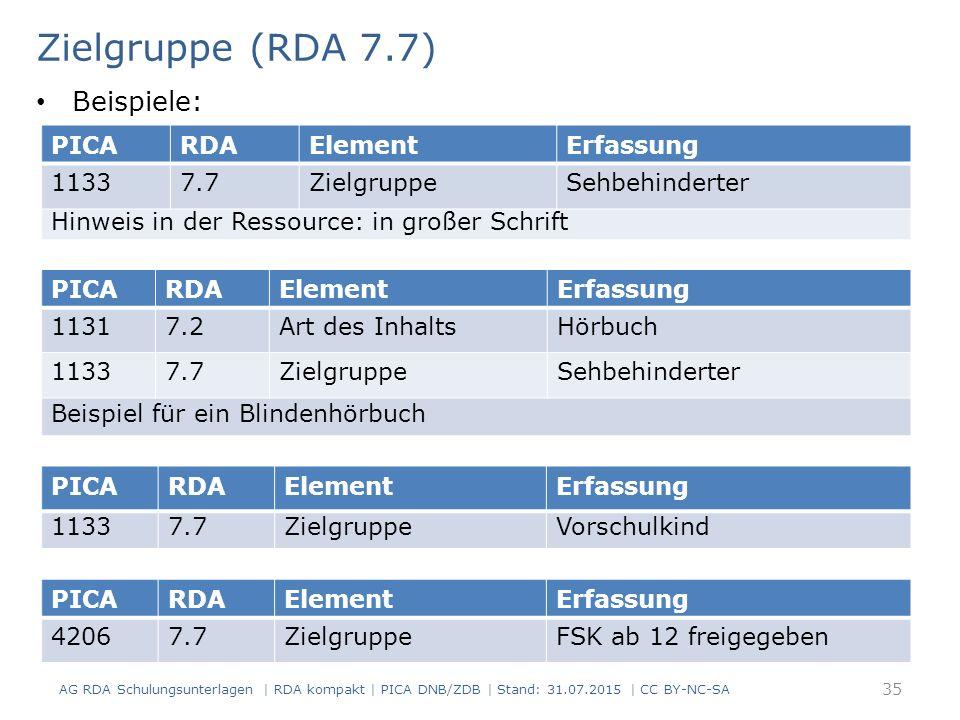 Zielgruppe (RDA 7.7) PICARDAElementErfassung 11337.7ZielgruppeSehbehinderter Hinweis in der Ressource: in großer Schrift PICARDAElementErfassung 42067.7ZielgruppeFSK ab 12 freigegeben Beispiele: PICARDAElementErfassung 11337.7ZielgruppeVorschulkind PICARDAElementErfassung 11317.2Art des InhaltsHörbuch 11337.7ZielgruppeSehbehinderter Beispiel für ein Blindenhörbuch AG RDA Schulungsunterlagen | RDA kompakt | PICA DNB/ZDB | Stand: 31.07.2015 | CC BY-NC-SA 35