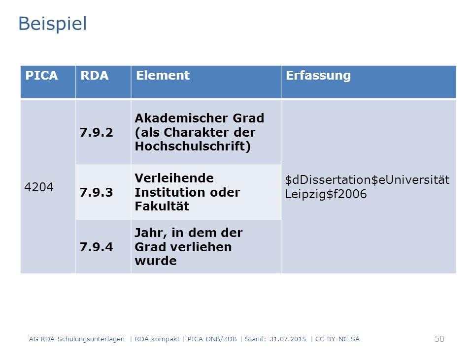 PICARDAElementErfassung 4204 7.9.2 Akademischer Grad (als Charakter der Hochschulschrift) $dDissertation$eUniversität Leipzig$f2006 7.9.3 Verleihende Institution oder Fakultät 7.9.4 Jahr, in dem der Grad verliehen wurde Beispiel 50 AG RDA Schulungsunterlagen | RDA kompakt | PICA DNB/ZDB | Stand: 31.07.2015 | CC BY-NC-SA