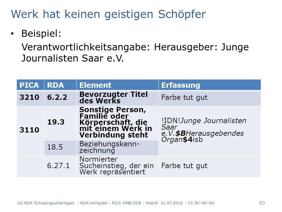 Werk hat keinen geistigen Schöpfer Beispiel: Verantwortlichkeitsangabe: Herausgeber: Junge Journalisten Saar e.V.