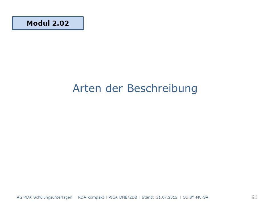 Arten der Beschreibung Modul 2.02 91 AG RDA Schulungsunterlagen | RDA kompakt | PICA DNB/ZDB | Stand: 31.07.2015 | CC BY-NC-SA