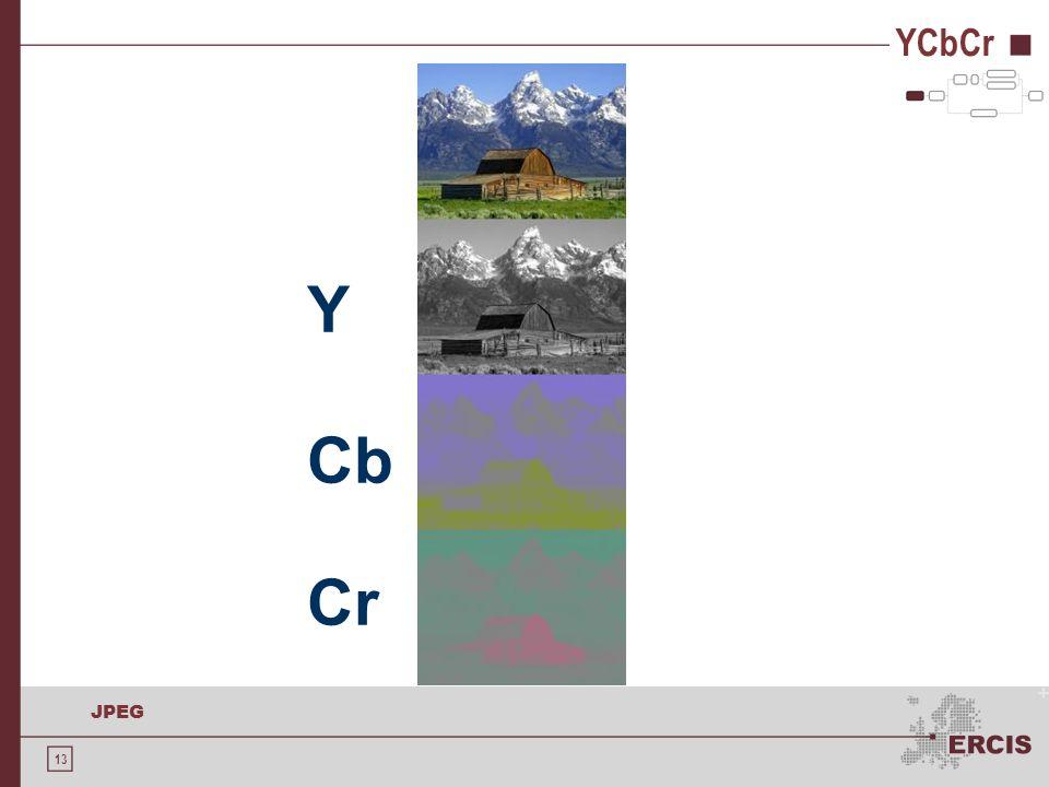 13 JPEG YCbCr Y Cb Cr +