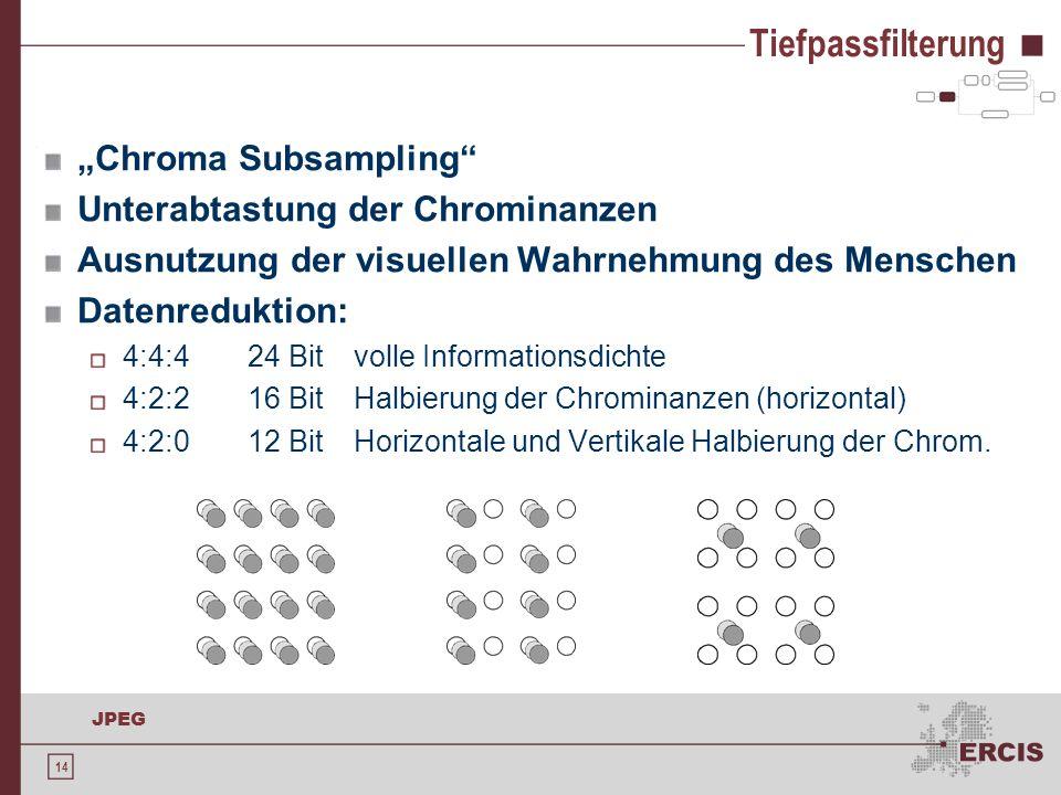 """14 JPEG Tiefpassfilterung """"Chroma Subsampling"""" Unterabtastung der Chrominanzen Ausnutzung der visuellen Wahrnehmung des Menschen Datenreduktion: 4:4:4"""