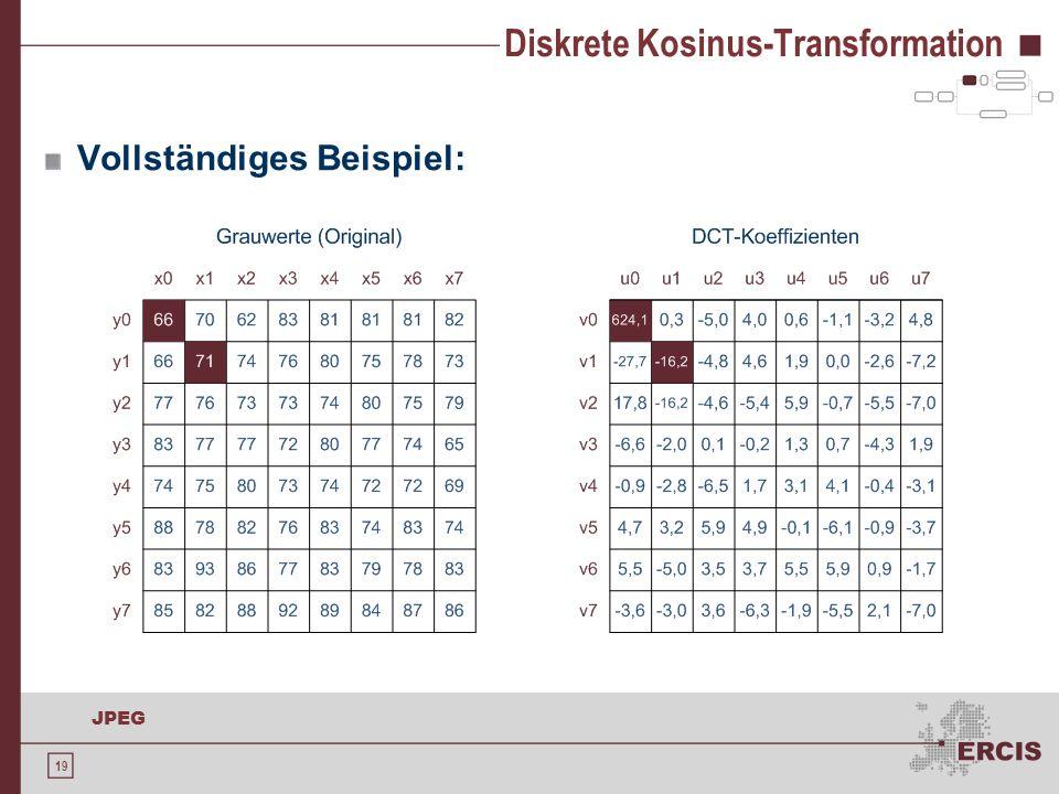 19 JPEG Diskrete Kosinus-Transformation Vollständiges Beispiel: