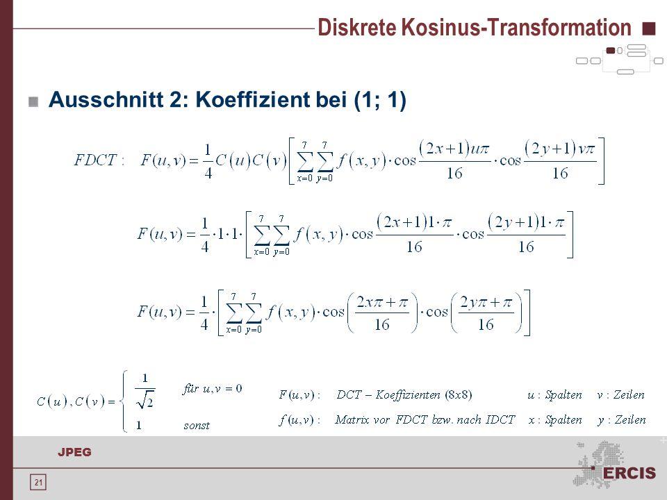 21 JPEG Diskrete Kosinus-Transformation Ausschnitt 2: Koeffizient bei (1; 1) +