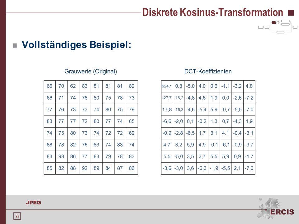 22 JPEG Diskrete Kosinus-Transformation Vollständiges Beispiel: