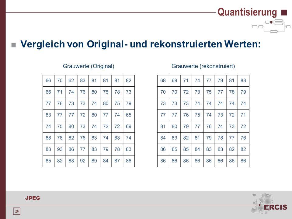 26 JPEG Vergleich von Original- und rekonstruierten Werten: Quantisierung