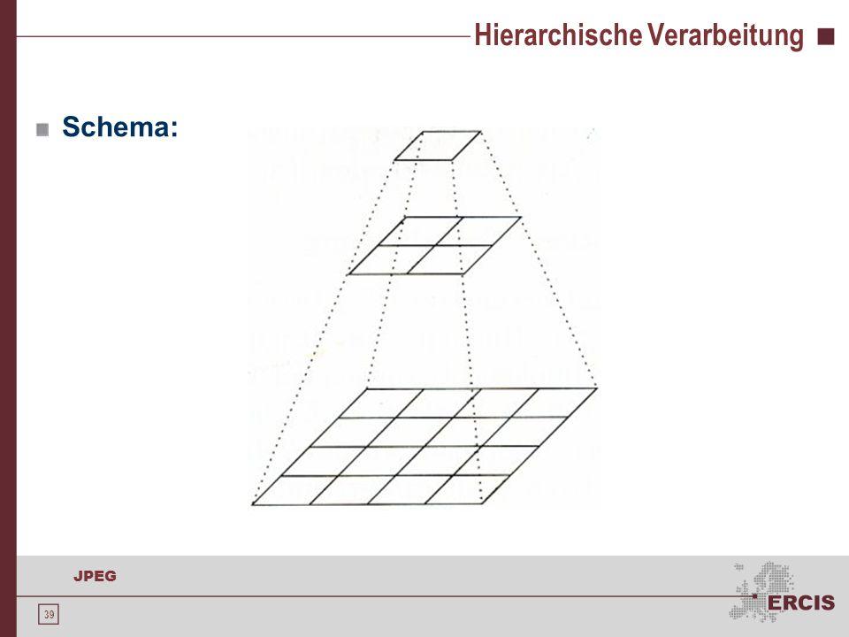 39 JPEG Hierarchische Verarbeitung Schema: