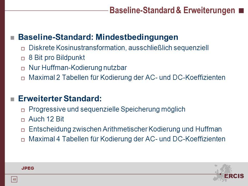 40 JPEG Baseline-Standard & Erweiterungen Baseline-Standard: Mindestbedingungen Diskrete Kosinustransformation, ausschließlich sequenziell 8 Bit pro B