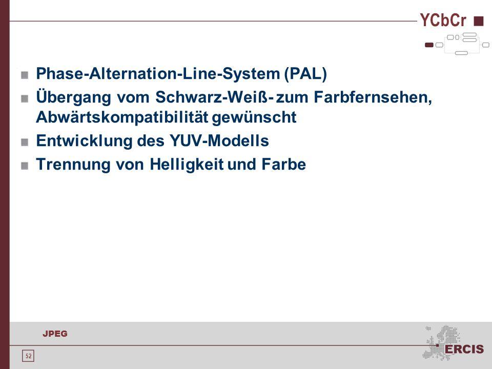 52 JPEG YCbCr Phase-Alternation-Line-System (PAL) Übergang vom Schwarz-Weiß- zum Farbfernsehen, Abwärtskompatibilität gewünscht Entwicklung des YUV-Mo